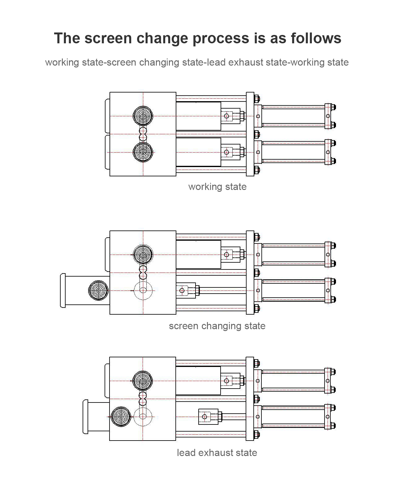 double piston continuous filter screen changer opertaion shown